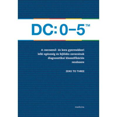 DC: 0-5TM